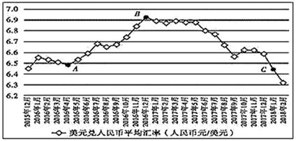 陕西省洛南中学2020届高三第十次模拟文综政治试题