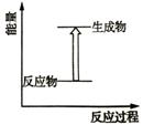广东省广州大学附属中学2019-2020学年高一下学期期末考试化学试题