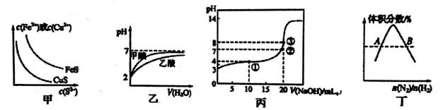 福建省莆田市第二中学2021届高三10月月考化学试题