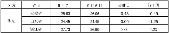 湖南省邵阳市邵阳县二中2019-2020学年高二下学期期末语文试题
